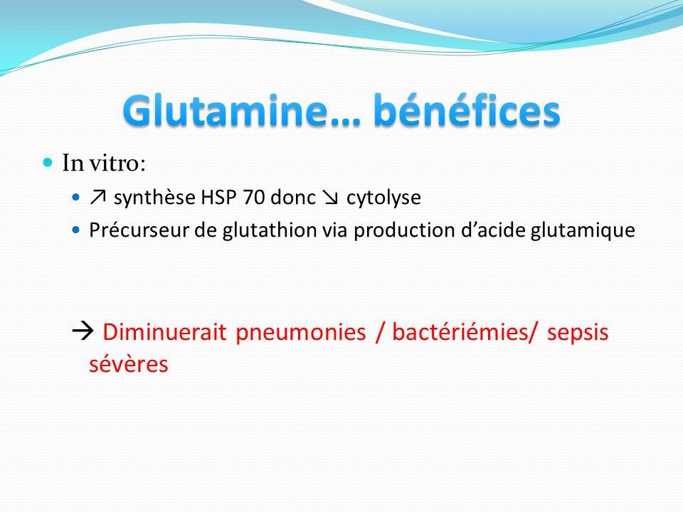 In vitro: synthèse HSP 70 donc cytolyse Précurseur de glutathion via production dacide glutamique Diminuerait pneumonies / bactériémies/ sepsis sévère