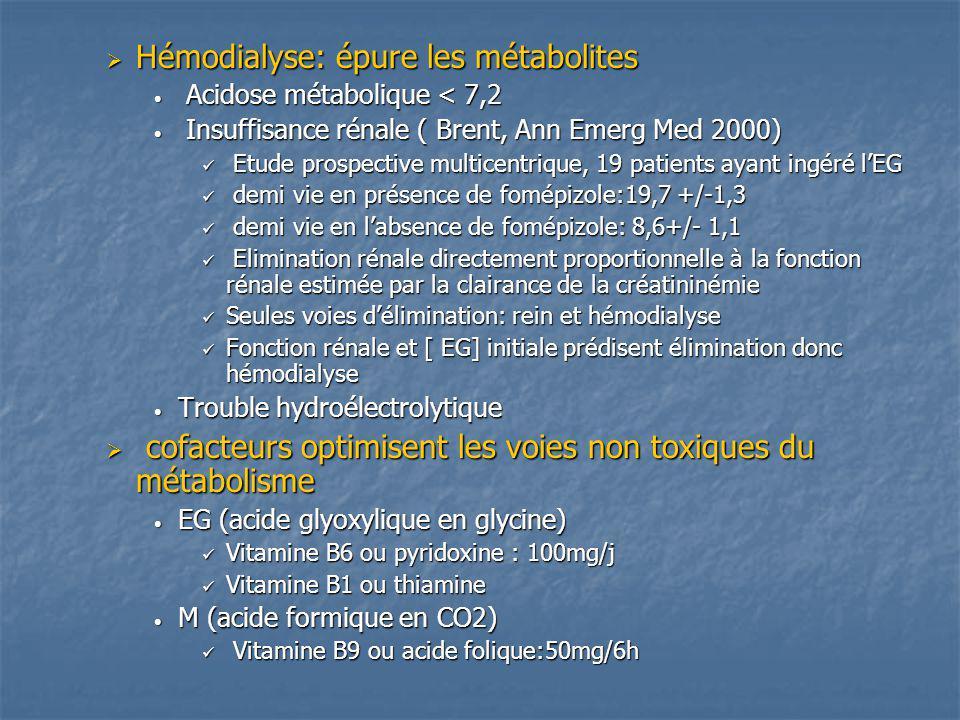 Hémodialyse: épure les métabolites Hémodialyse: épure les métabolites Acidose métabolique < 7,2 Acidose métabolique < 7,2 Insuffisance rénale ( Brent,