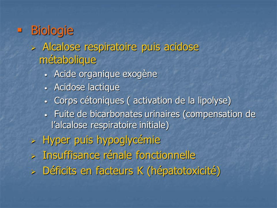 Biologie Biologie Alcalose respiratoire puis acidose métabolique Alcalose respiratoire puis acidose métabolique Acide organique exogène Acide organiqu