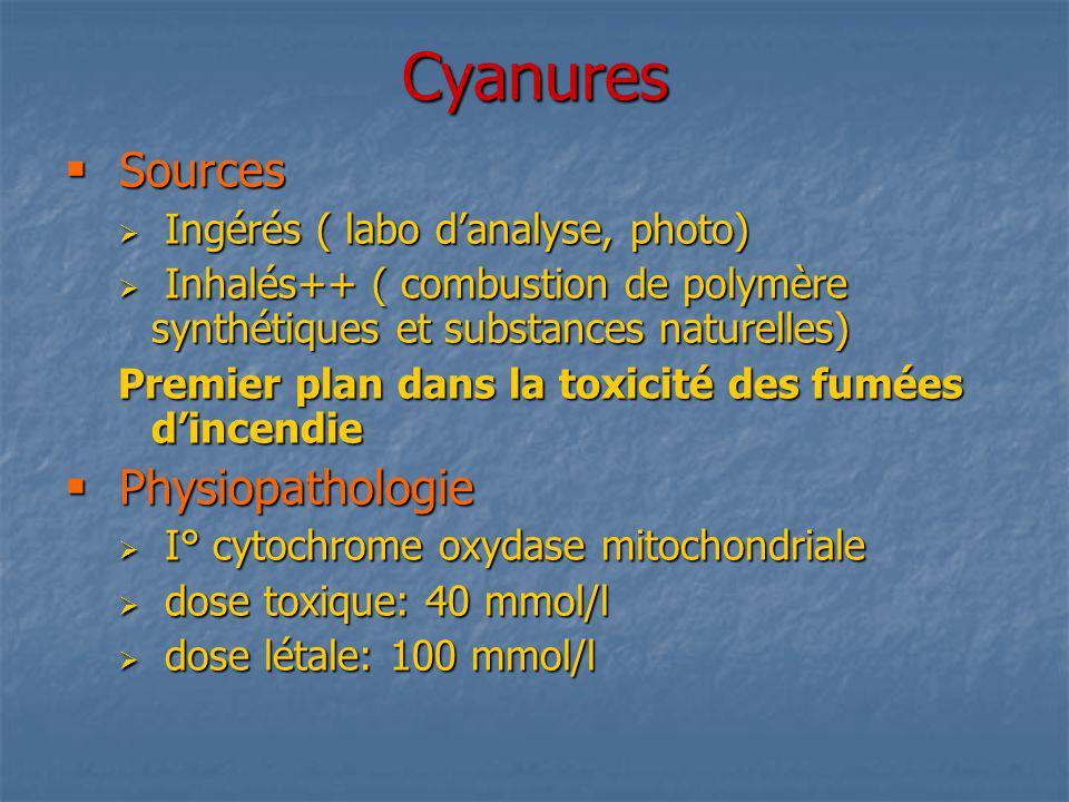 Cyanures Sources Sources Ingérés ( labo danalyse, photo) Ingérés ( labo danalyse, photo) Inhalés++ ( combustion de polymère synthétiques et substances