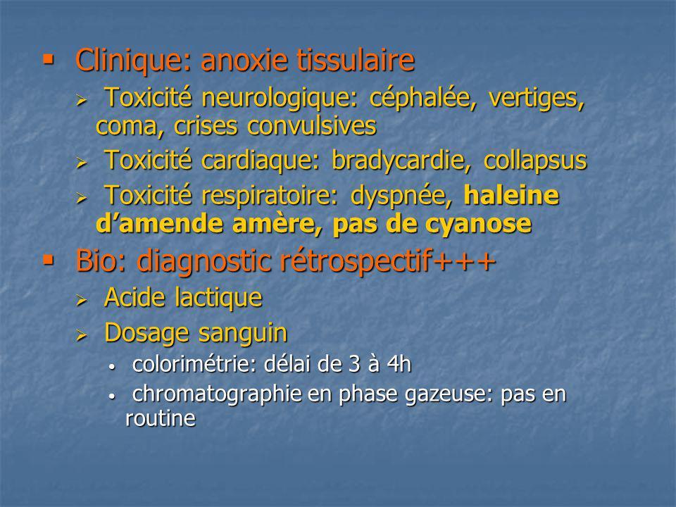 Clinique: anoxie tissulaire Clinique: anoxie tissulaire Toxicité neurologique: céphalée, vertiges, coma, crises convulsives Toxicité neurologique: cép