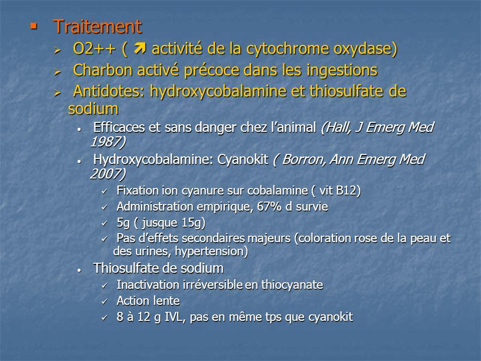 Traitement Traitement O2++ ( activité de la cytochrome oxydase) O2++ ( activité de la cytochrome oxydase) Charbon activé précoce dans les ingestions C