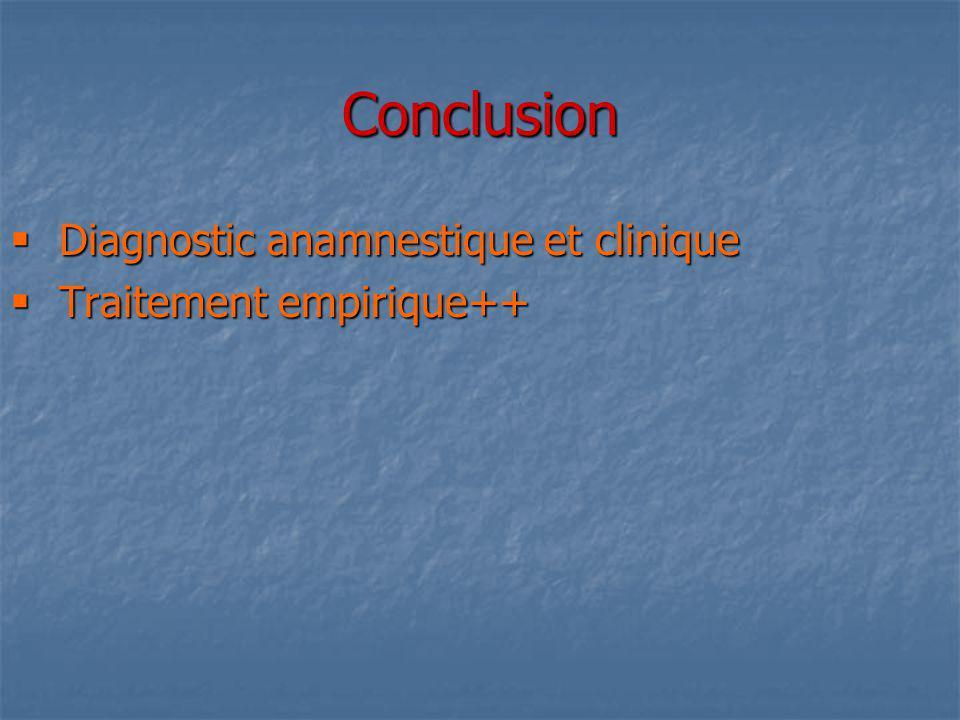 Conclusion Diagnostic anamnestique et clinique Diagnostic anamnestique et clinique Traitement empirique++ Traitement empirique++