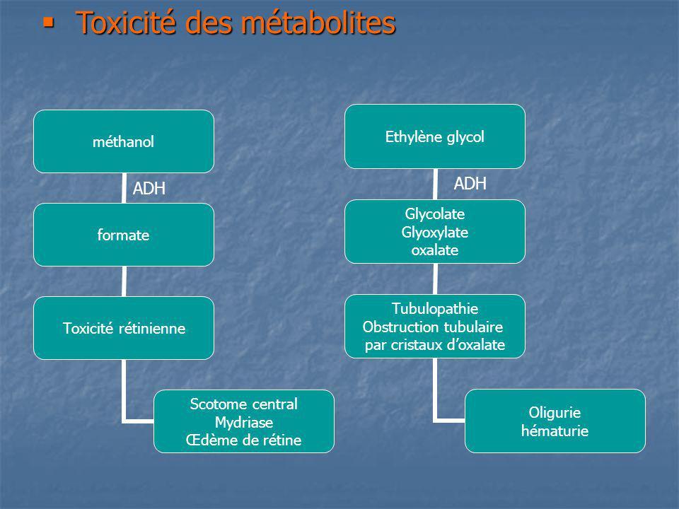 méthanol formate Toxicité rétinienne Scotome central Mydriase Œdème de rétine Ethylène glycol Glycolate Glyoxylate oxalate Tubulopathie Obstruction tu