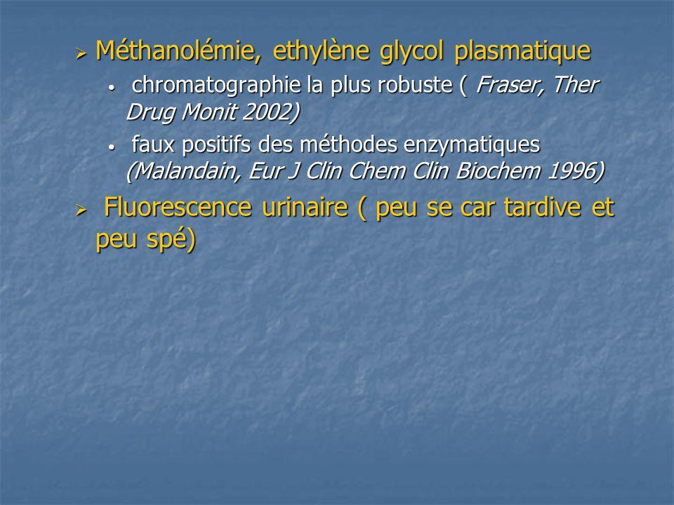 Méthanolémie, ethylène glycol plasmatique Méthanolémie, ethylène glycol plasmatique chromatographie la plus robuste ( Fraser, Ther Drug Monit 2002) ch