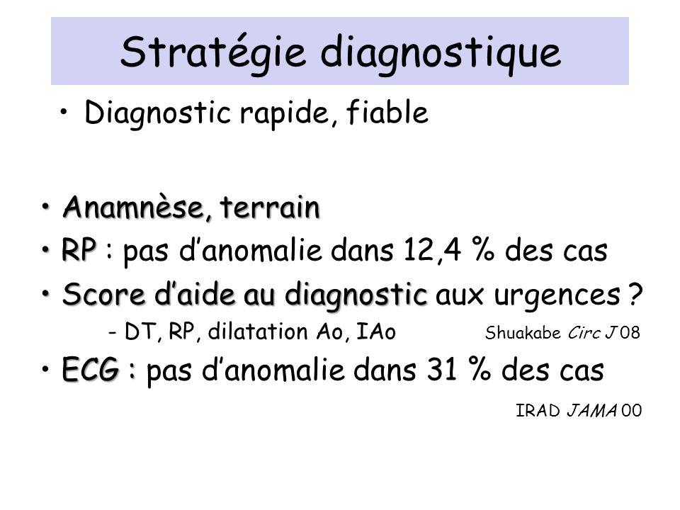 Stratégie diagnostique Diagnostic rapide, fiable Anamnèse, terrain Anamnèse, terrain RP RP : pas danomalie dans 12,4 % des cas Score daide au diagnost