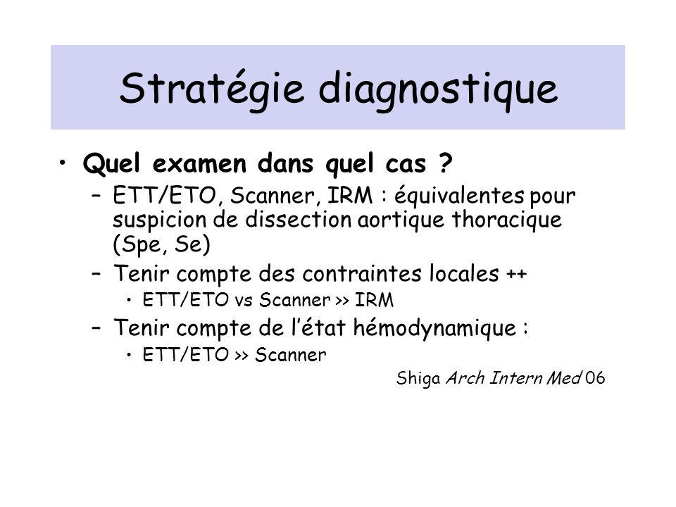 Stratégie diagnostique Quel examen dans quel cas ? –ETT/ETO, Scanner, IRM : équivalentes pour suspicion de dissection aortique thoracique (Spe, Se) –T