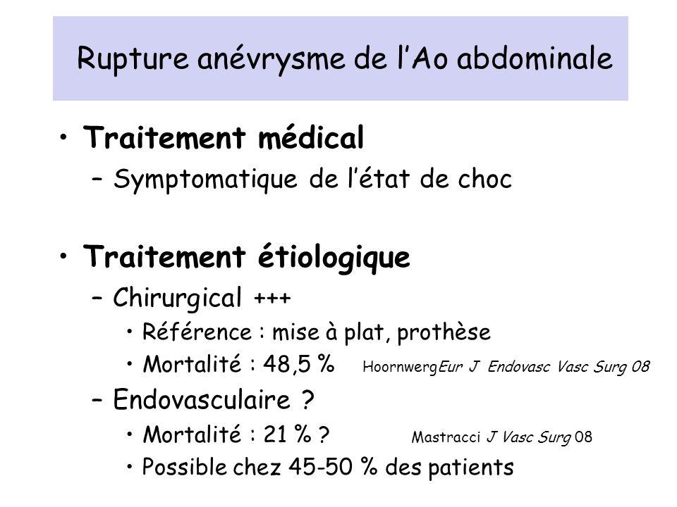 Rupture anévrysme de lAo abdominale Traitement médical –Symptomatique de létat de choc Traitement étiologique –Chirurgical +++ Référence : mise à plat