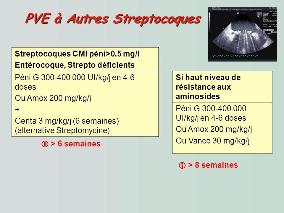 PVE à Autres Streptocoques PVE à Autres Streptocoques Streptocoques CMI péni>0.5 mg/l Entérocoque, Strepto déficients Péni G 300-400 000 UI/kg/j en 4-6 doses Ou Amox 200 mg/kg/j + Genta 3 mg/kg/j (6 semaines) (alternative Streptomycine) Si haut niveau de résistance aux aminosides Péni G 300-400 000 UI/kg/j en 4-6 doses Ou Amox 200 mg/kg/j Ou Vanco 30 mg/kg/j > 6 semaines > 8 semaines
