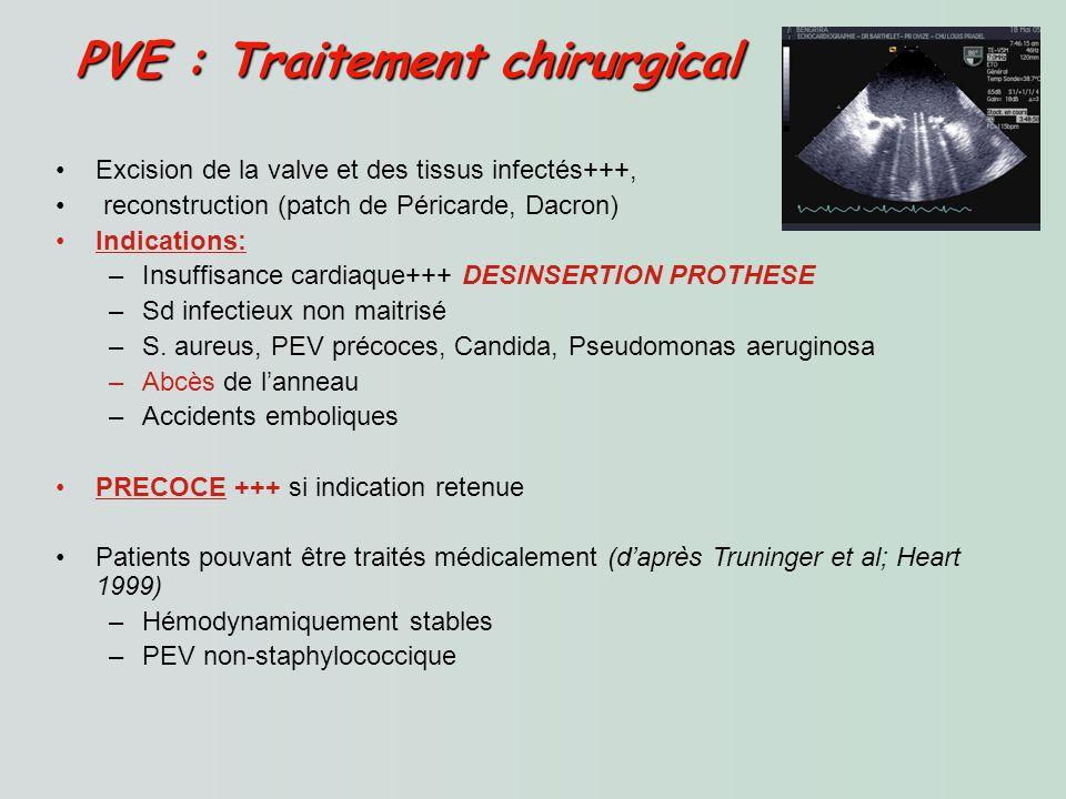 Excision de la valve et des tissus infectés+++, reconstruction (patch de Péricarde, Dacron) Indications: –Insuffisance cardiaque+++ DESINSERTION PROTHESE –Sd infectieux non maitrisé –S.