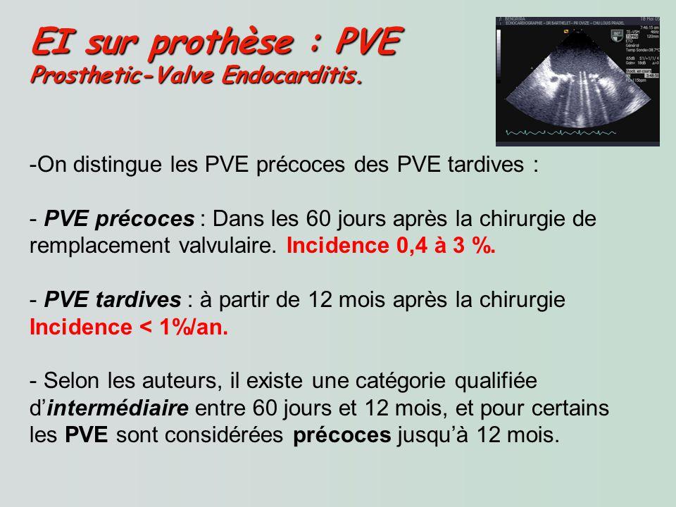EI : Epidémiologie … JAMA, 2002, 288:75-81; Arch Mal Cœur et Vssx, 2003, 96:111-120.