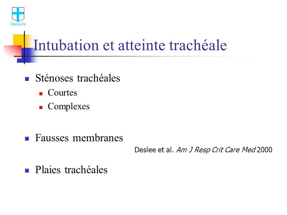 Intubation et atteinte trachéale Sténoses trachéales Courtes Complexes Fausses membranes Plaies trachéales Deslee et al.