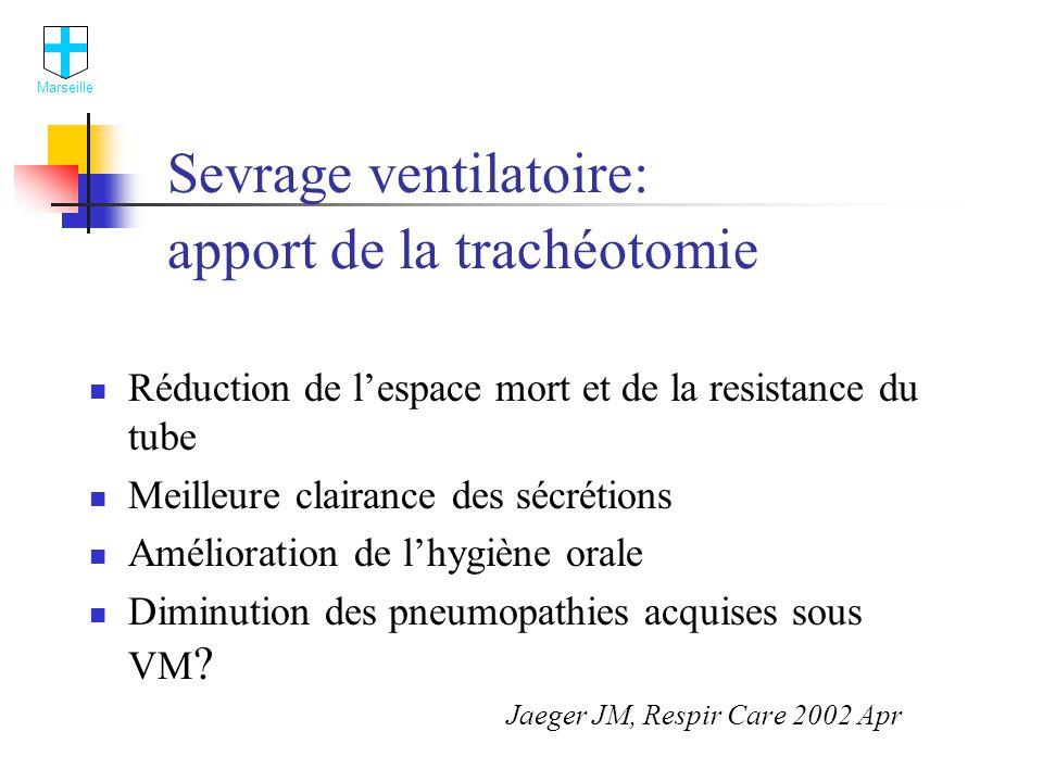 Sevrage ventilatoire: apport de la trachéotomie Réduction de lespace mort et de la resistance du tube Meilleure clairance des sécrétions Amélioration de lhygiène orale Diminution des pneumopathies acquises sous VM .