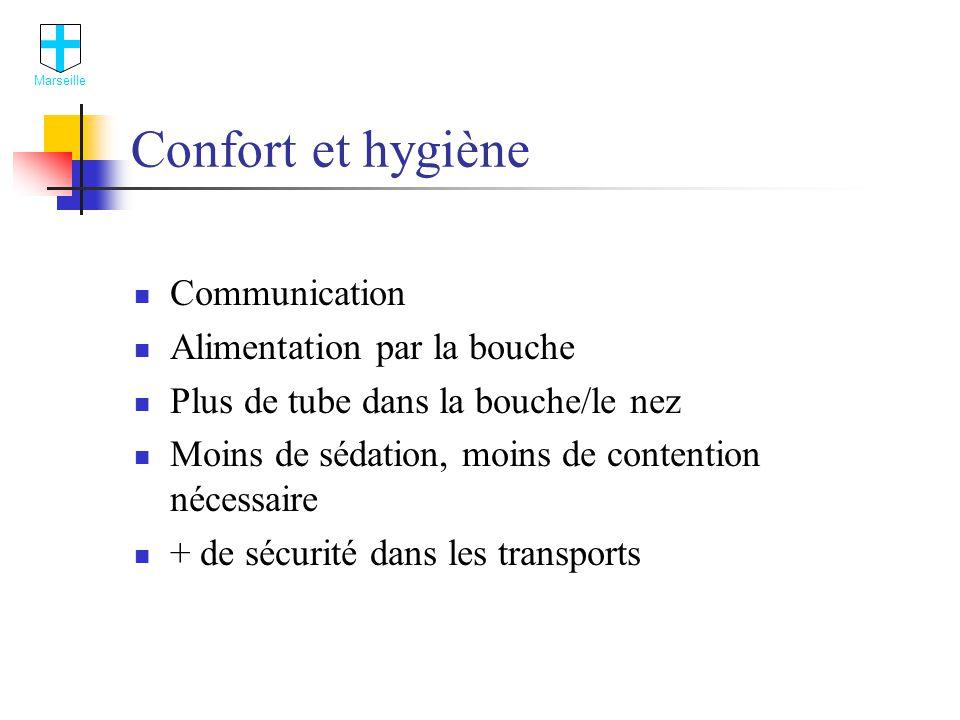 Confort et hygiène Communication Alimentation par la bouche Plus de tube dans la bouche/le nez Moins de sédation, moins de contention nécessaire + de sécurité dans les transports Marseille