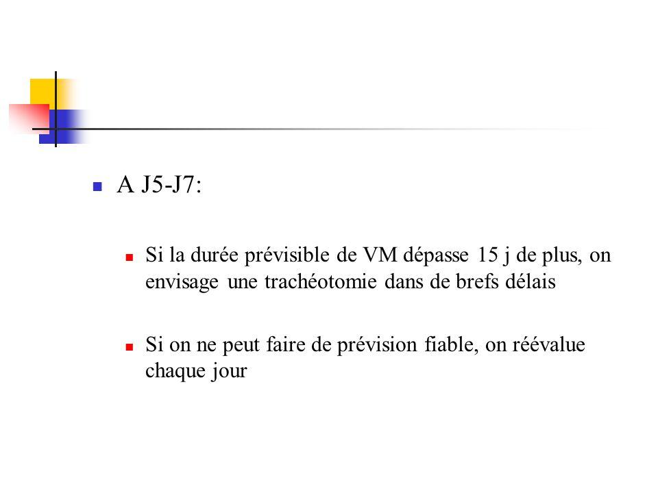 A J5-J7: Si la durée prévisible de VM dépasse 15 j de plus, on envisage une trachéotomie dans de brefs délais Si on ne peut faire de prévision fiable, on réévalue chaque jour