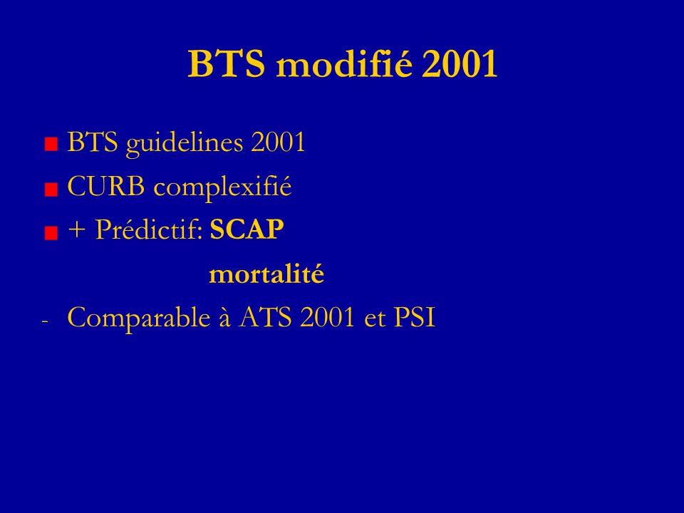 BTS modifié 2001 BTS guidelines 2001 CURB complexifié + Prédictif: SCAP mortalité - Comparable à ATS 2001 et PSI
