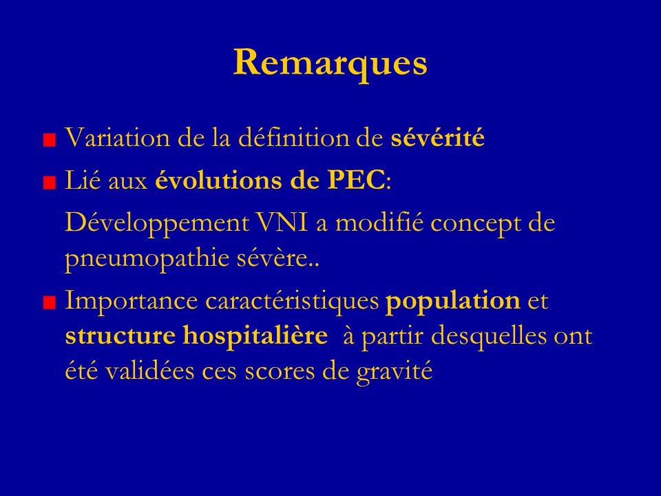 Remarques Variation de la définition de sévérité Lié aux évolutions de PEC: Développement VNI a modifié concept de pneumopathie sévère.. Importance ca