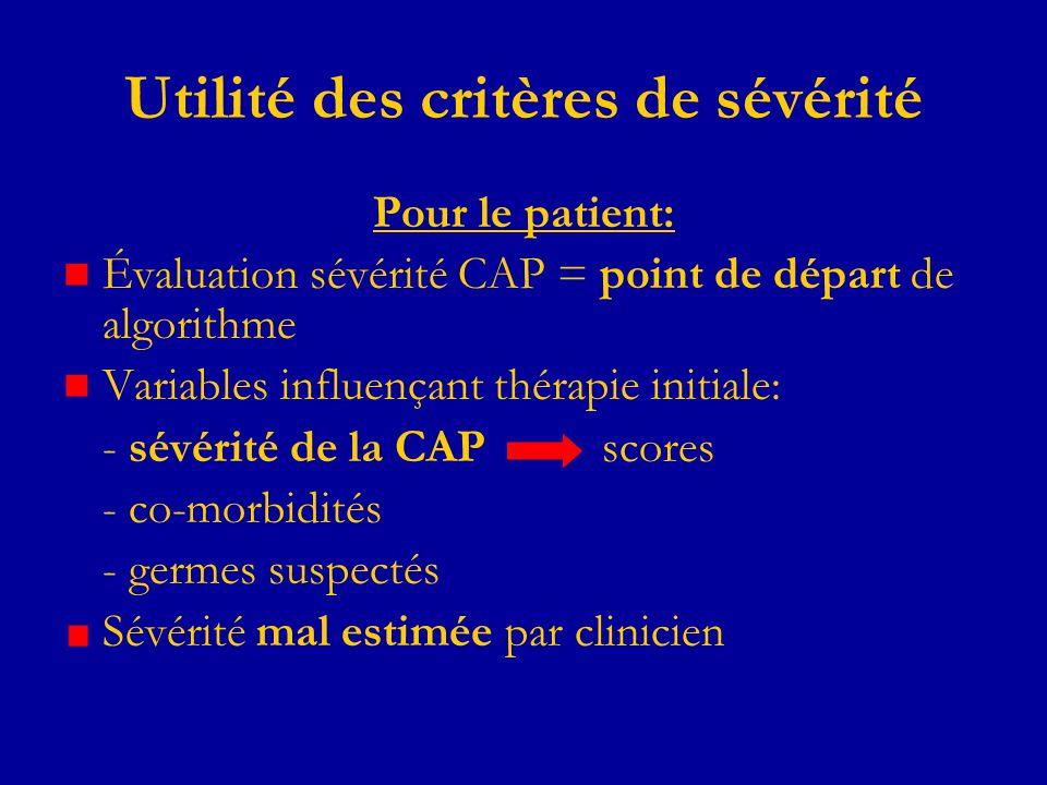Utilité des critères de sévérité Pour le patient: n Évaluation sévérité CAP = point de départ de algorithme n Variables influençant thérapie initiale: