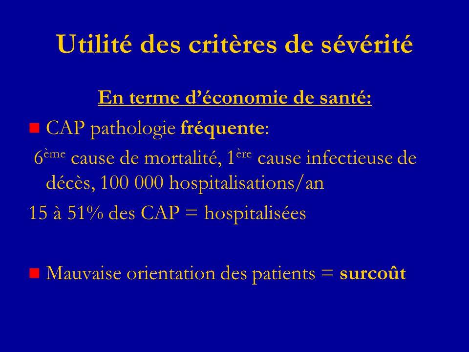 Utilité des critères de sévérité En terme déconomie de santé: n CAP pathologie fréquente: 6 ème cause de mortalité, 1 ère cause infectieuse de décès,
