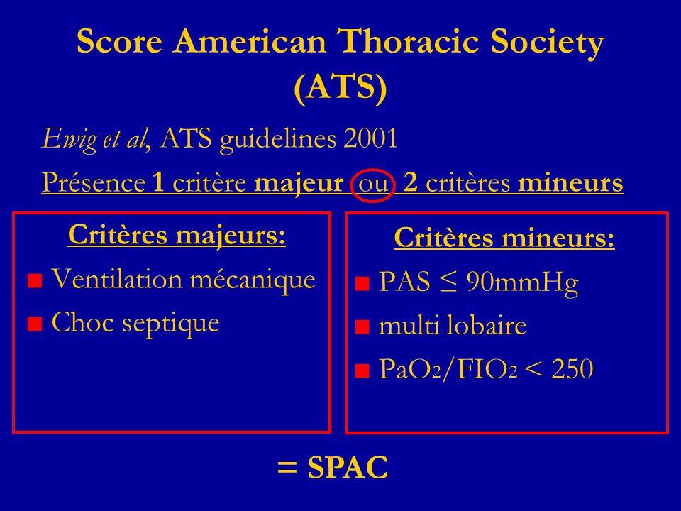 Score American Thoracic Society (ATS) Critères majeurs: Ventilation mécanique Choc septique Critères mineurs: PAS 90mmHg multi lobaire PaO 2 /FIO 2 <