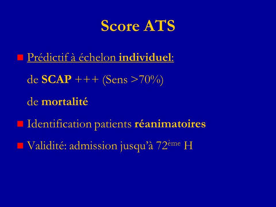 Score PSI (Pneumonia Severity Index) - 1997, Fine et al, > 50 000 patients - 20 variables - 5 classes de risque de mortalité à 30 jours - Identification patients bas risque: ambulatoires+++ - Identification patients haut risque (classes IV et V) Prédicteur: mortalité +++ SCAP sous estimées