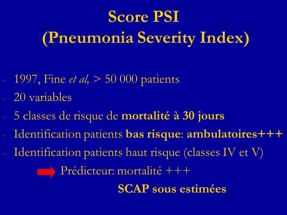 Score PSI (Pneumonia Severity Index) - 1997, Fine et al, > 50 000 patients - 20 variables - 5 classes de risque de mortalité à 30 jours - Identificati