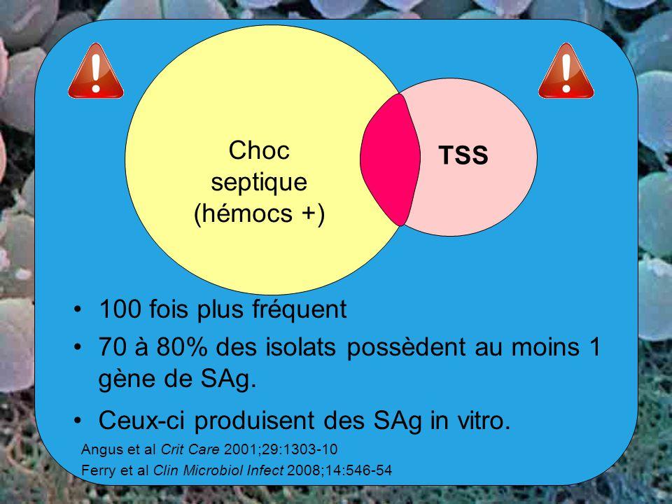 100 fois plus fréquent 70 à 80% des isolats possèdent au moins 1 gène de SAg. Ceux-ci produisent des SAg in vitro. Angus et al Crit Care 2001;29:1303-