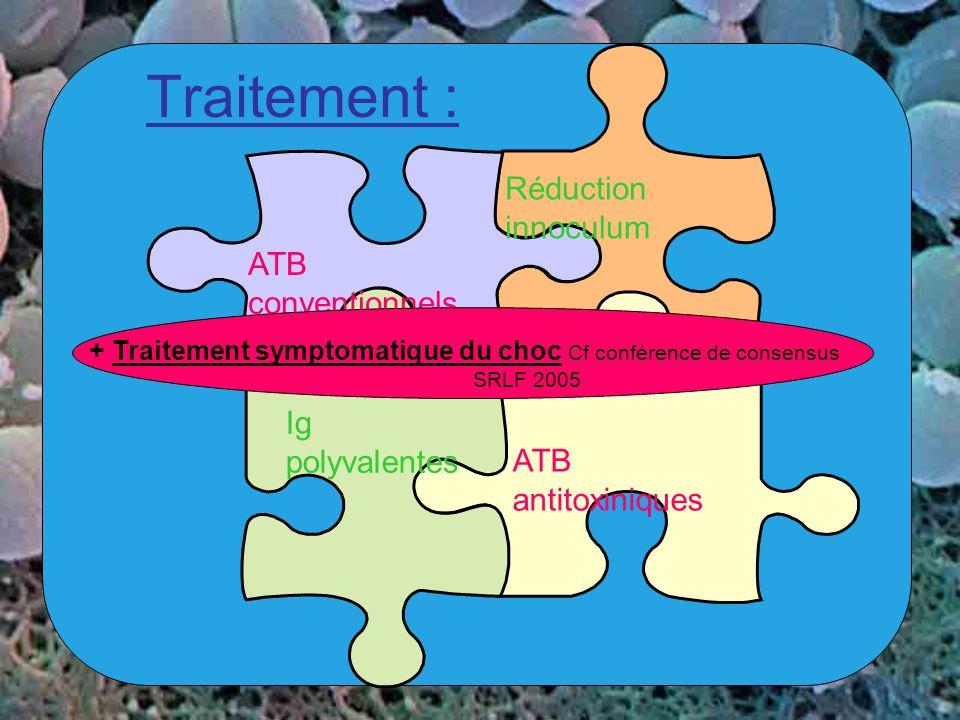 Traitement : ATB conventionnels Réduction innoculum ATB antitoxiniques Ig polyvalentes + Traitement symptomatique du choc Cf conférence de consensus S