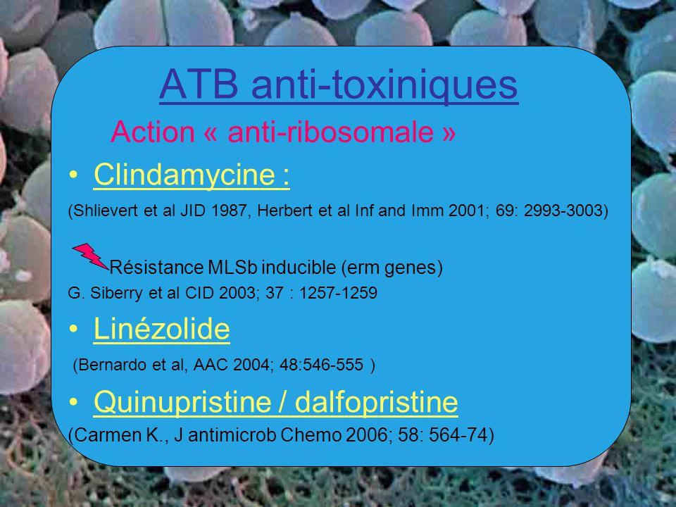 ATB anti-toxiniques Clindamycine : (Shlievert et al JID 1987, Herbert et al Inf and Imm 2001; 69: 2993-3003) Résistance MLSb inducible (erm genes) G.