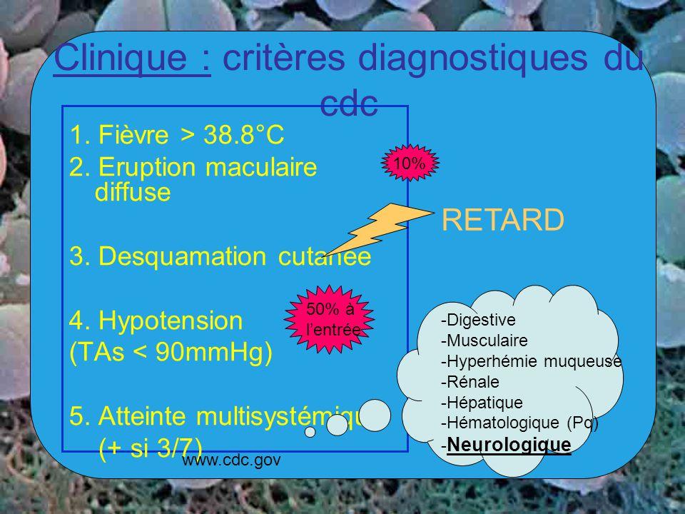 Clinique : critères diagnostiques du cdc 1. Fièvre > 38.8°C 2. Eruption maculaire diffuse 3. Desquamation cutanée 4. Hypotension (TAs < 90mmHg) 5. Att