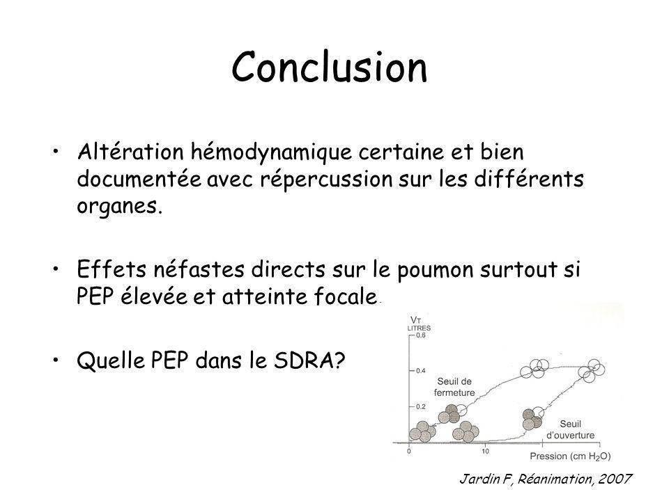 Conclusion Altération hémodynamique certaine et bien documentée avec répercussion sur les différents organes. Effets néfastes directs sur le poumon su