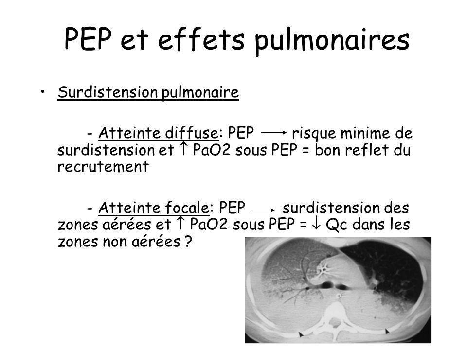 PEP et effets pulmonaires Surdistension pulmonaire - Atteinte diffuse: PEP risque minime de surdistension et PaO2 sous PEP = bon reflet du recrutement