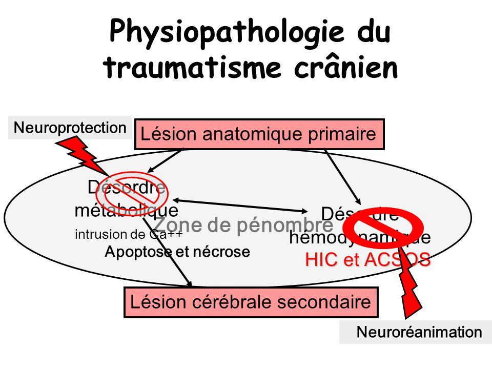 Implication sur la prise en charge de la physiopathologie du TCG Bilan clinique et radiologique de la lésion primaire Diminuer les désordres métaboliques et inflammatoire : la neuroprotection Prévenir et traiter HIC et ACSOS Minimiser lévolution vers la lésion secondaire
