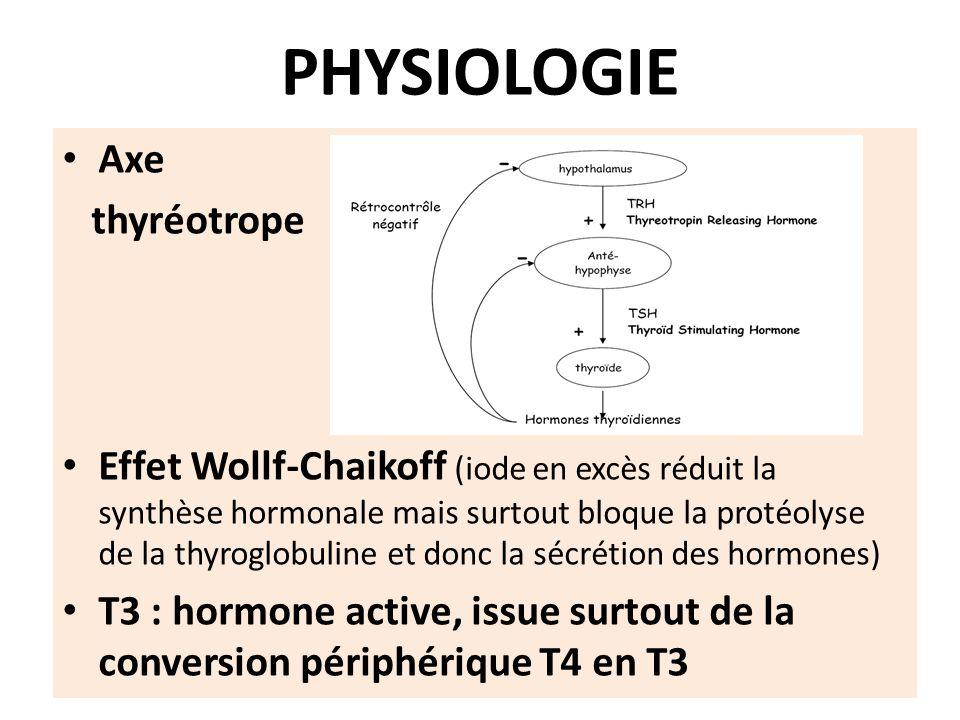 TAUX DHORMONES CIRCULANTES BLOCAGE DE LA LIBERATION Iode minéral non radioactive: Utilisation de leffet Wolff-Chaikoff à débuter après les ATS car susceptible d exacerber l hyperactivité thyroïdienne Inutile voir dangereux en cas de surcharge iodée Solution de Lugol fort 5 % 60 à 90 gttes/j en 3 fois Iodure de sodium 1.5 à 3 g/24H IV Carbonate de lithium : si contre-indication à l iode réduit la protéolyse de la thyroglobuline et inhibe aussi des étapes de la synthèse hormonale 250 mg 3 fois/j, dose à adapter lithémie entre 0,6 -1,2 meq/l