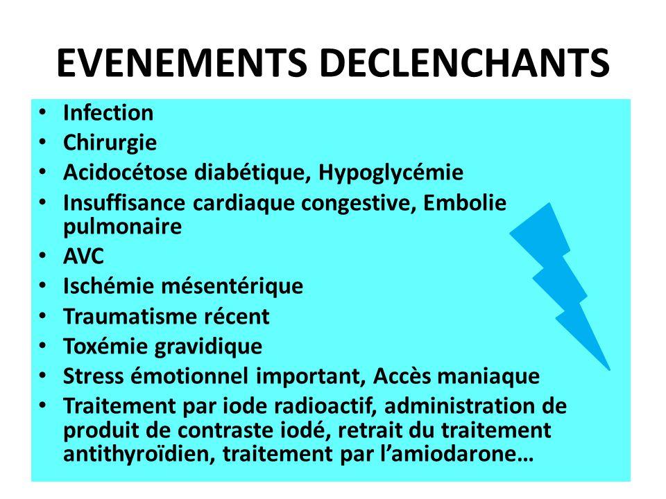 TRAITEMENT SYMPTOMATIQUE Lutte contre l hyperthermie : refroidissement externe (vessies de glace/couverture refroidissante) paracétamol (CI salicylés peuvent majorer l élévation des hormones thyroïdiennes) Sédatifs (benzodiazépines) : en cas de manifestations neuropsychiques aiguës Réhydratation et correction des troubles hydroélectrolytiques Correction hyperglycémie, hypercalcémie Traitement des défaillances systémiques