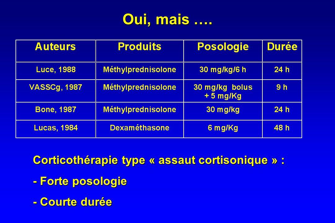 Méta-analyse Cronin, Crit Care Med 1995 - 9 études de bonne qualité - 1 étude en faveur - Mortalité : RR = 1.13 - Surinfection : RR = 0.92 - Hémorragi