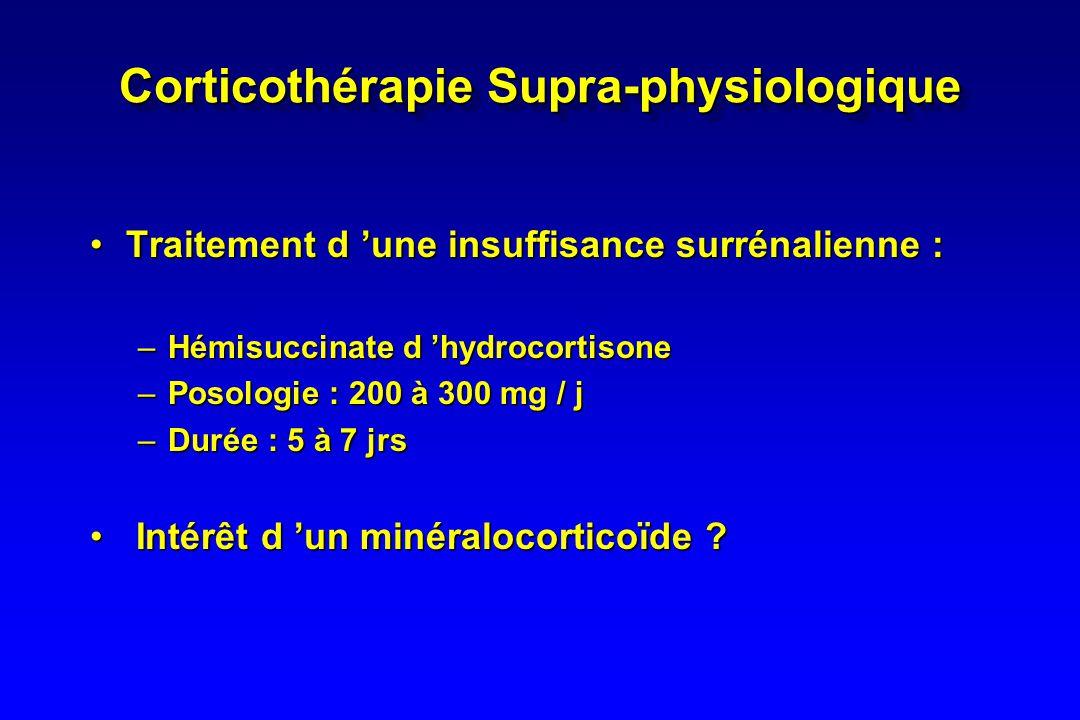 ISR Incidence de 40 à 75 % dans le choc septique Surmortalité Corticothérapie substitutive Suite logique
