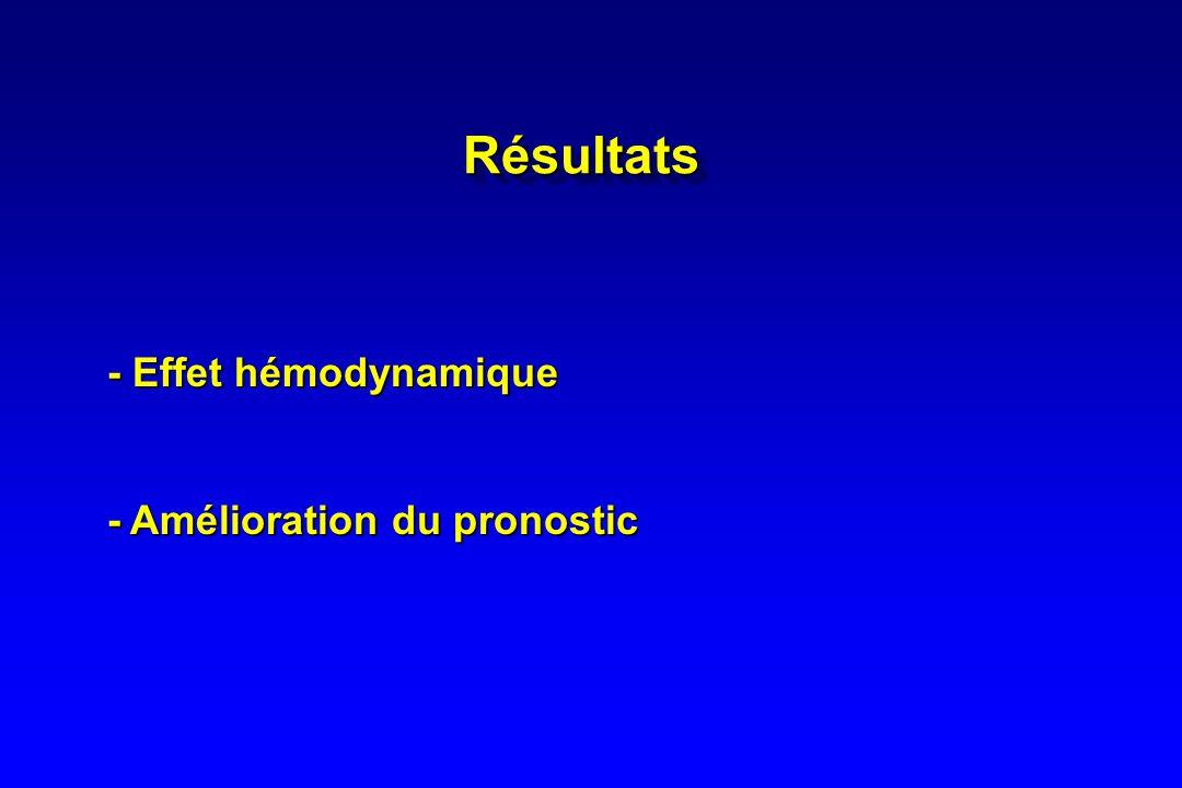 Traitement d une insuffisance surrénalienne :Traitement d une insuffisance surrénalienne : –Hémisuccinate d hydrocortisone –Posologie : 200 à 300 mg /