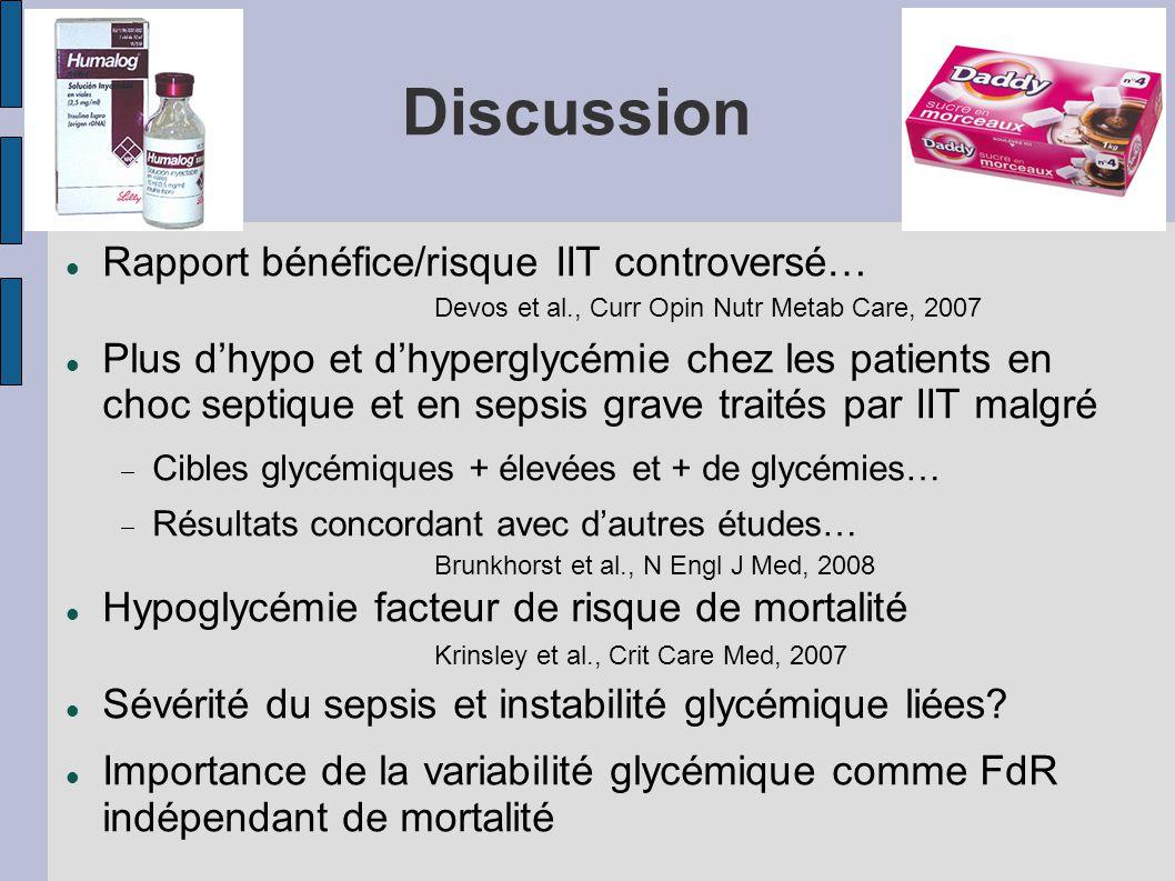 Discussion Rapport bénéfice/risque IIT controversé… Plus dhypo et dhyperglycémie chez les patients en choc septique et en sepsis grave traités par IIT