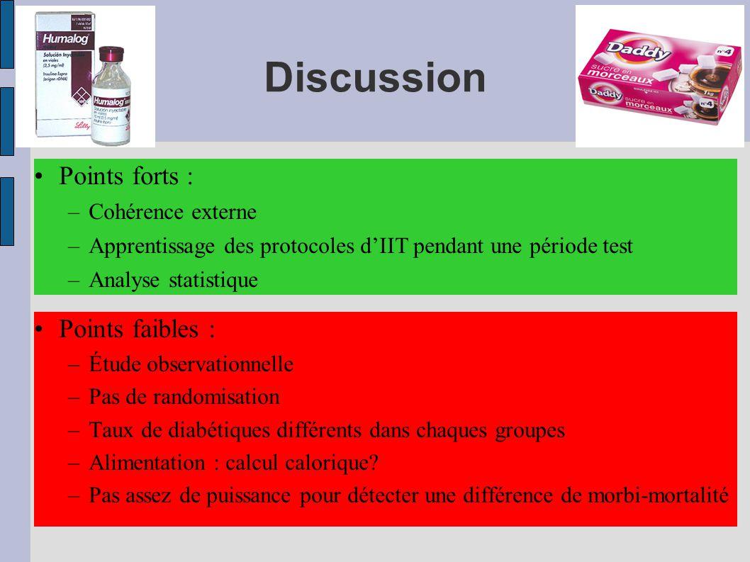 Discussion Points forts : –Cohérence externe –Apprentissage des protocoles dIIT pendant une période test –Analyse statistique Points faibles : –Étude