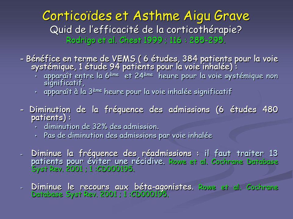 Corticoïdes et Asthme Aigu Grave Quid de lefficacité de la corticothérapie? Rodrigo et al. Chest 1999 ; 116 : 285-295. - Bénéfice en terme de VEMS ( 6