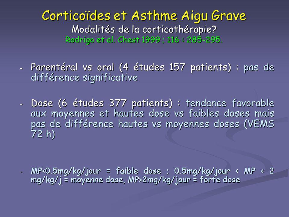 Corticoïdes et Asthme Aigu Grave Modalités de la corticothérapie? Rodrigo et al. Chest 1999 ; 116 : 285-295. - Parentéral vs oral (4 études 157 patien
