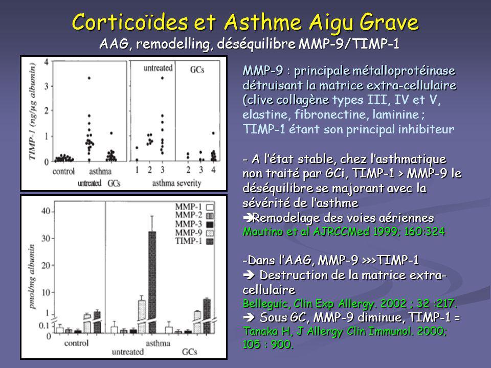 Corticoïdes et Asthme Aigu Grave AAG, remodelling, déséquilibre MMP-9/TIMP-1 MMP-9 : principale métalloprotéinase détruisant la matrice extra-cellulai