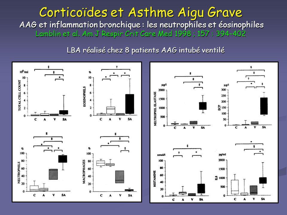 Corticoïdes et Asthme Aigu Grave AAG et inflammation bronchique : les neutrophiles et éosinophiles Lamblin et al. Am J Respir Crit Care Med 1998 ; 157
