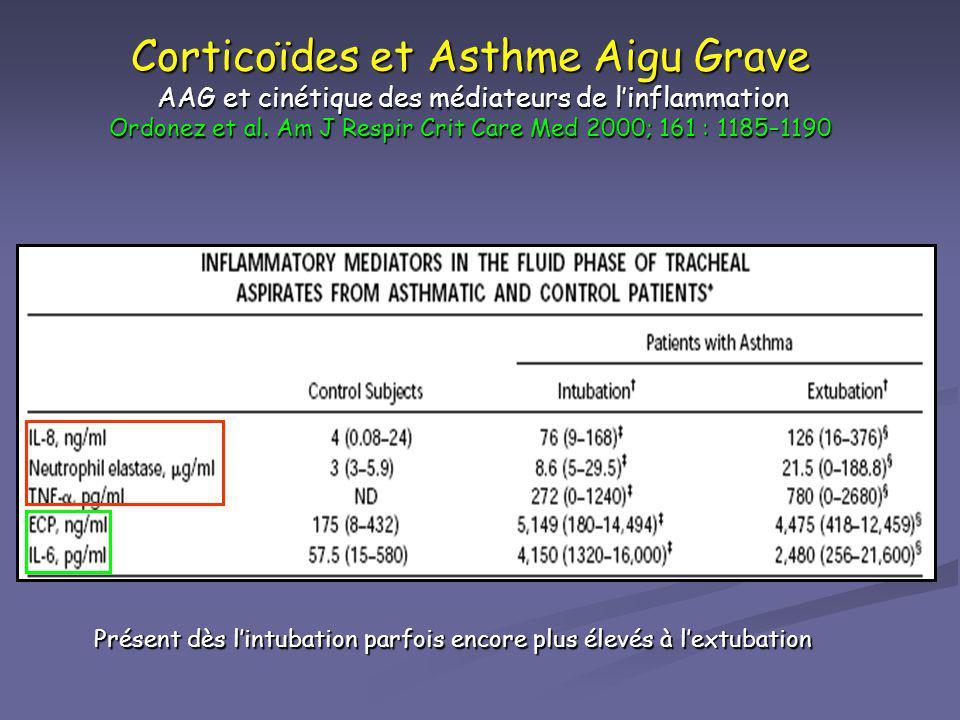 Corticoïdes et Asthme Aigu Grave AAG et cinétique des médiateurs de linflammation Ordonez et al. Am J Respir Crit Care Med 2000; 161 : 1185–1190 Prése