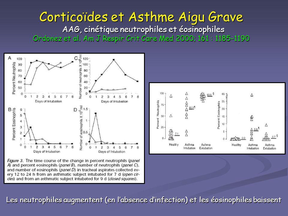 Corticoïdes et Asthme Aigu Grave AAG, cinétique neutrophiles et éosinophiles Ordonez et al. Am J Respir Crit Care Med 2000; 161 : 1185–1190 Les neutro