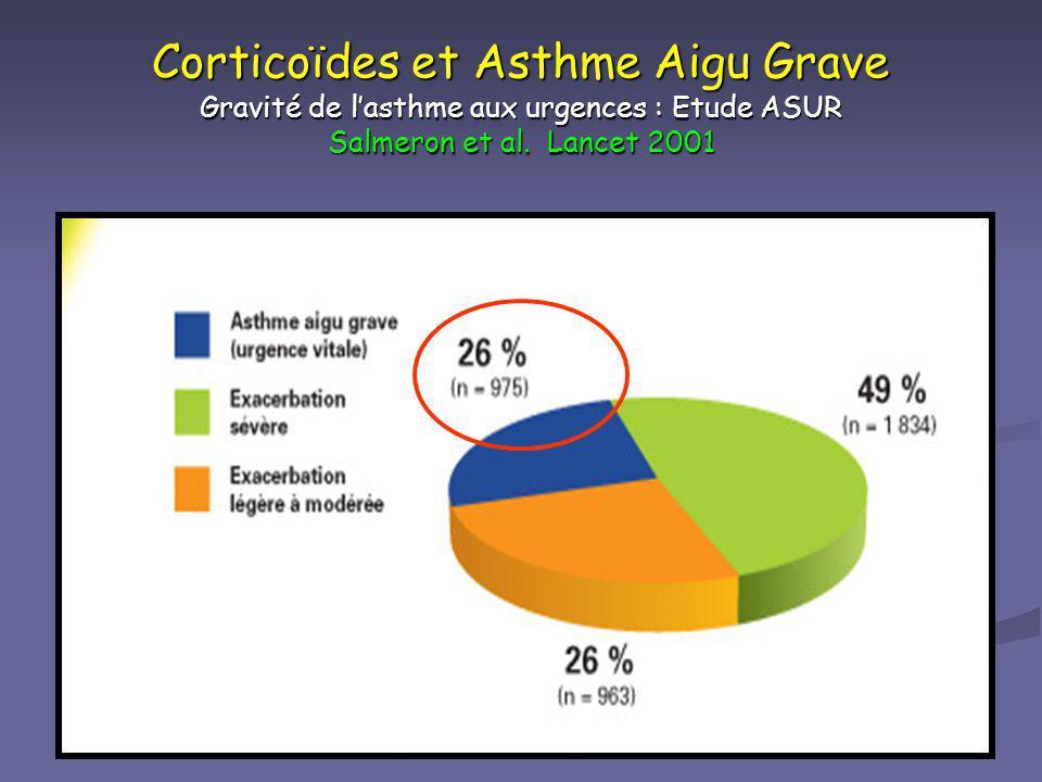 Corticoïdes et Asthme Aigu Grave Gravité de lasthme aux urgences : Etude ASUR Salmeron et al. Lancet 2001