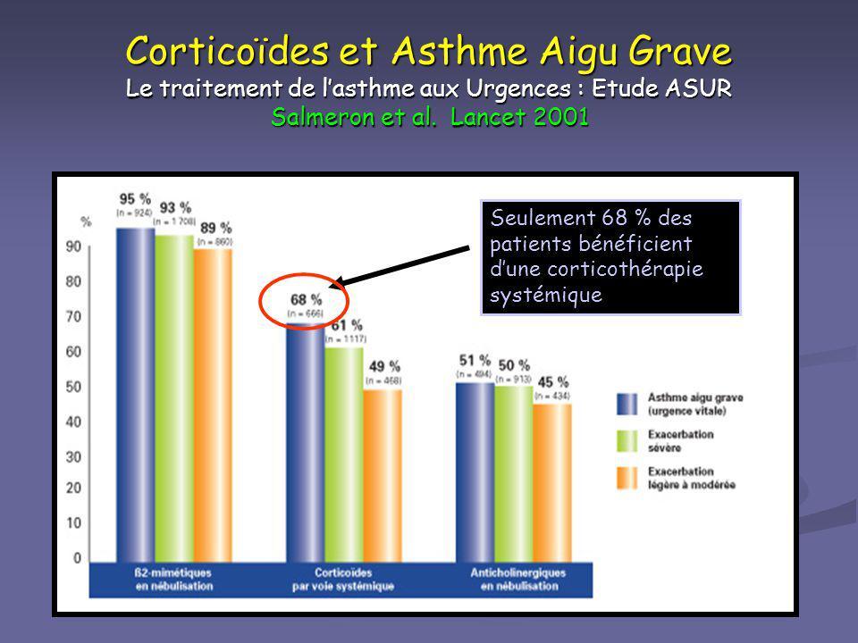 Corticoïdes et Asthme Aigu Grave Le traitement de lasthme aux Urgences : Etude ASUR Salmeron et al. Lancet 2001 Seulement 68 % des patients bénéficien