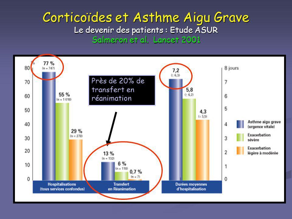 Corticoïdes et Asthme Aigu Grave Le devenir des patients : Etude ASUR Salmeron et al. Lancet 2001 Près de 20% de transfert en réanimation