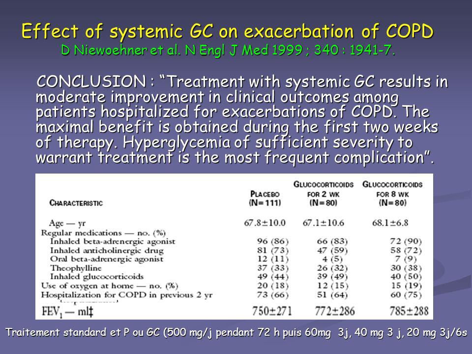 Effect of systemic GC on exacerbation of COPD D Niewoehner et al. N Engl J Med 1999 ; 340 : 1941-7. CONCLUSION : Treatment with systemic GC results in